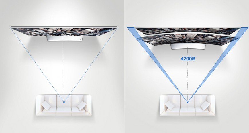 Vizualinis ekrano pločio padidinimas