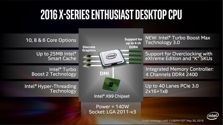 Intel Core i7 Extreme Edition