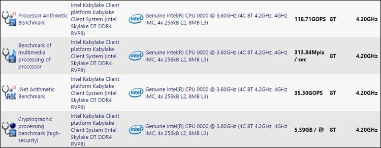 """Nutenkintos septintosios kartos """"Intel Core"""" lusto specifikacijos"""