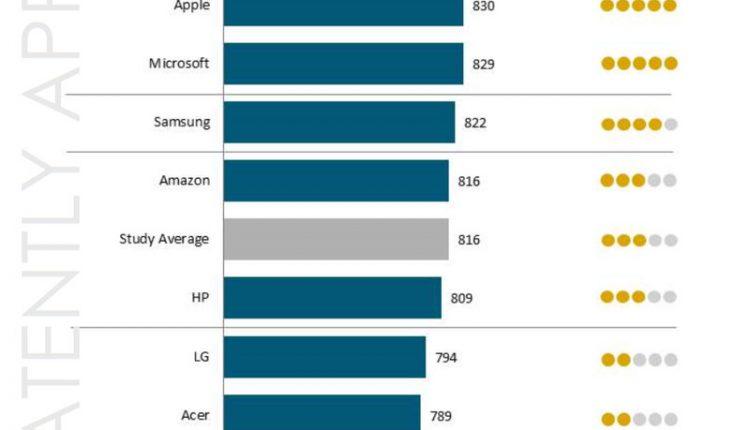 """""""Microsoft Surface"""" savininkai savo planšetiniu kompiuteriu patenkinti ne mažiau nei """"iPad"""" vartotojai"""