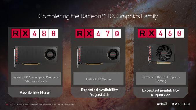 """Oficialus vaizdo plokščių """"Radeon RX 470"""" ir """"RX 460"""" anonsas"""