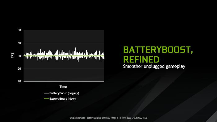 """NVIDIA pristatė """"Pascal"""" šeimos GPU nešiojamiesiems kompiuteriams"""