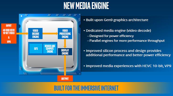 """Oficialiai pristatyti Intel 7-osios kartos procesoriai """"Kaby Lake"""""""