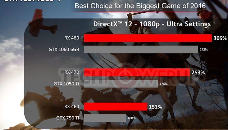 """Reaguodama į """"GTX 1050 Ti"""" anonsą, AMD sumažino """"RX 470"""" ir """"RX 460"""" kainas"""