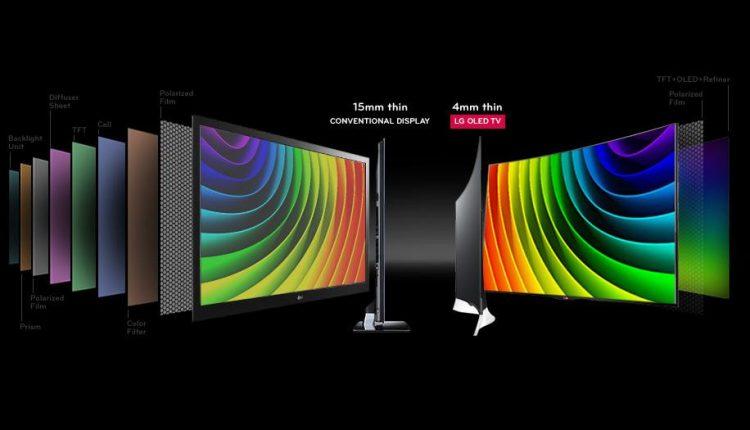 2020 metais 68% televizorių turės OLED ekranus