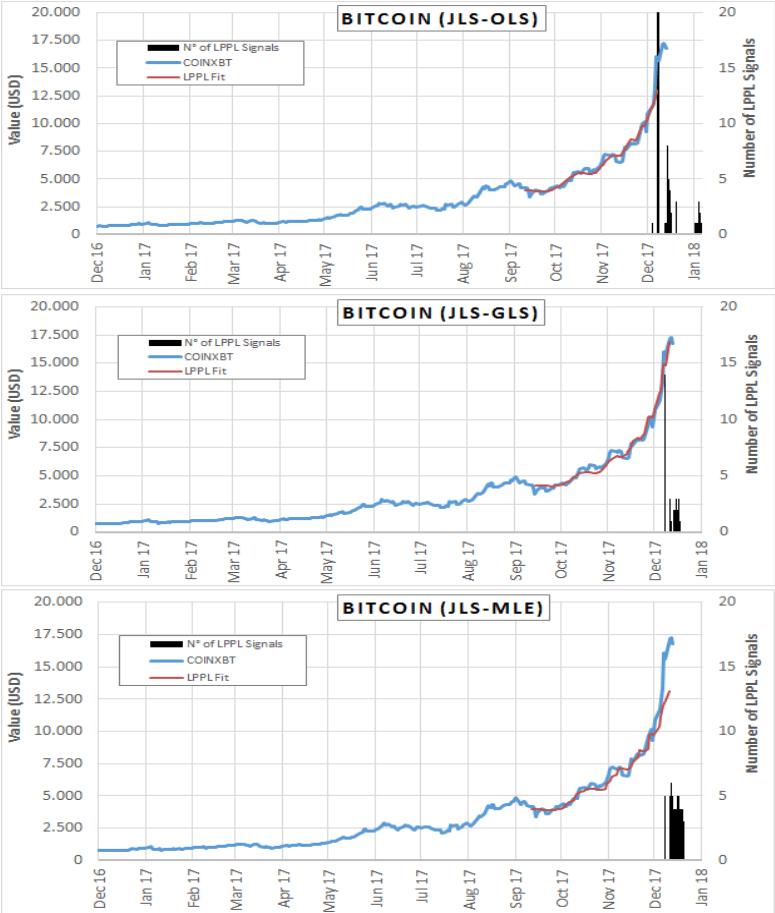 Klvk > Bitcoin investicijų pajamos kiek pinigų bitkoinas uždirba tarkovui