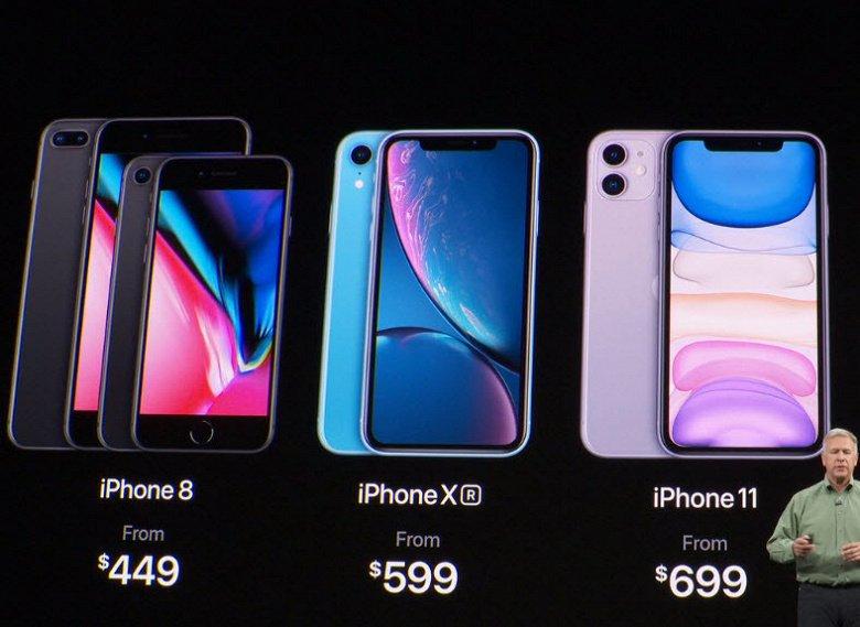 iPhone 11 kaina