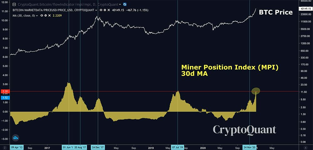 bitcoin kaina